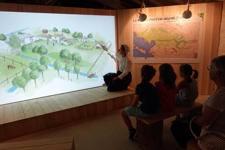 Visite animée pour enfant 7-10 ans